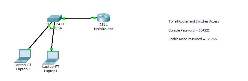 how to change dhcp lease time cisco switch