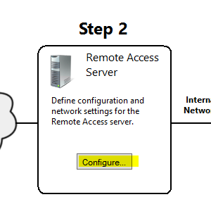 DirectAccess Setup